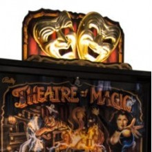 Theatre of Magic Topper